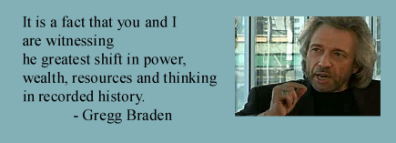 Braden greatest shift in power etc